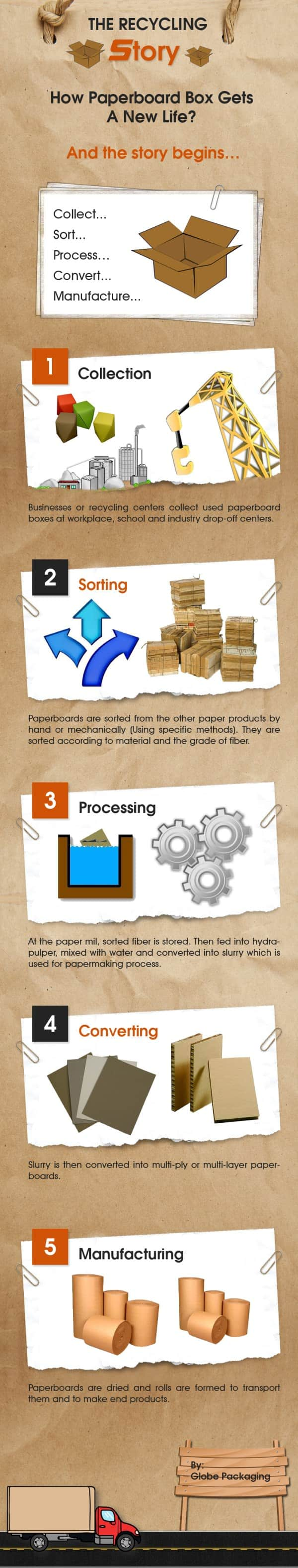 GP-infographics10