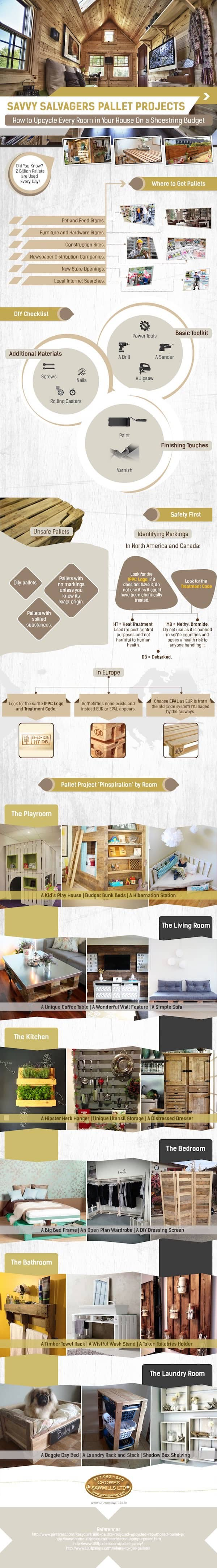 savvy-salvagers-pallet-projects-infographic