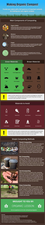 organic-composting-methods-infographics