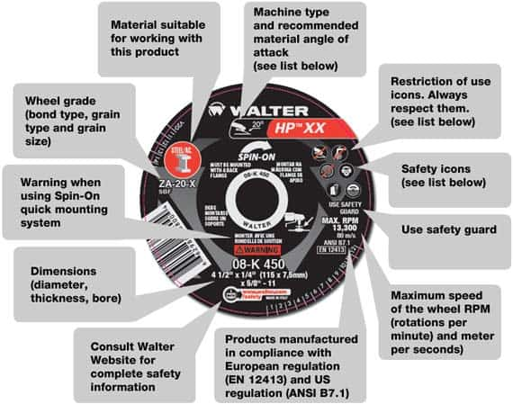 Angle Grinder basics include learning to read the information provided on the discs themselves.