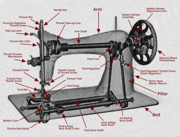 Diy: Cleaning up Your Vintage And/Or Antique Sewing Machines 5 • Do-It-Yourself Ideas
