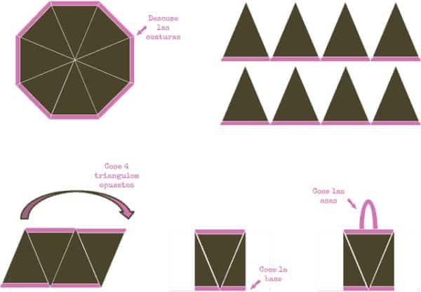 Diy: Make a Bag from a Broken Umbrella 3 • Do-It-Yourself Ideas